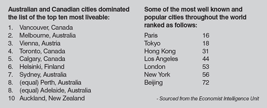 Melbourne is Again Voted the Best City in Australia - Hudson